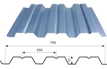 750型楼承板设备板型